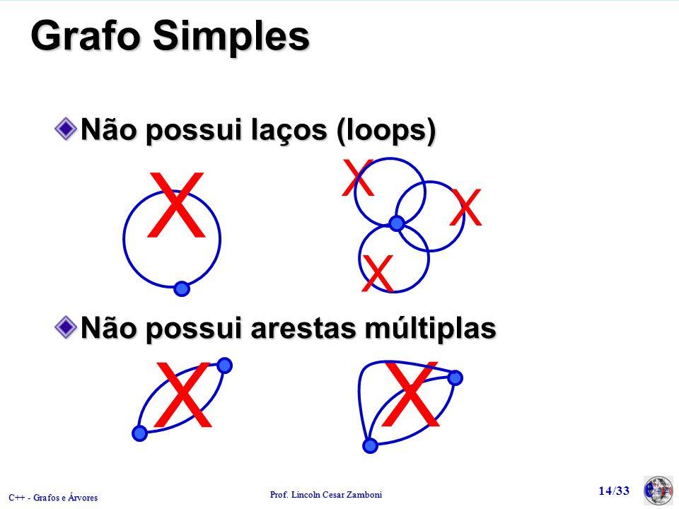 X X X X Grafo Simples Não possui laços (loops)