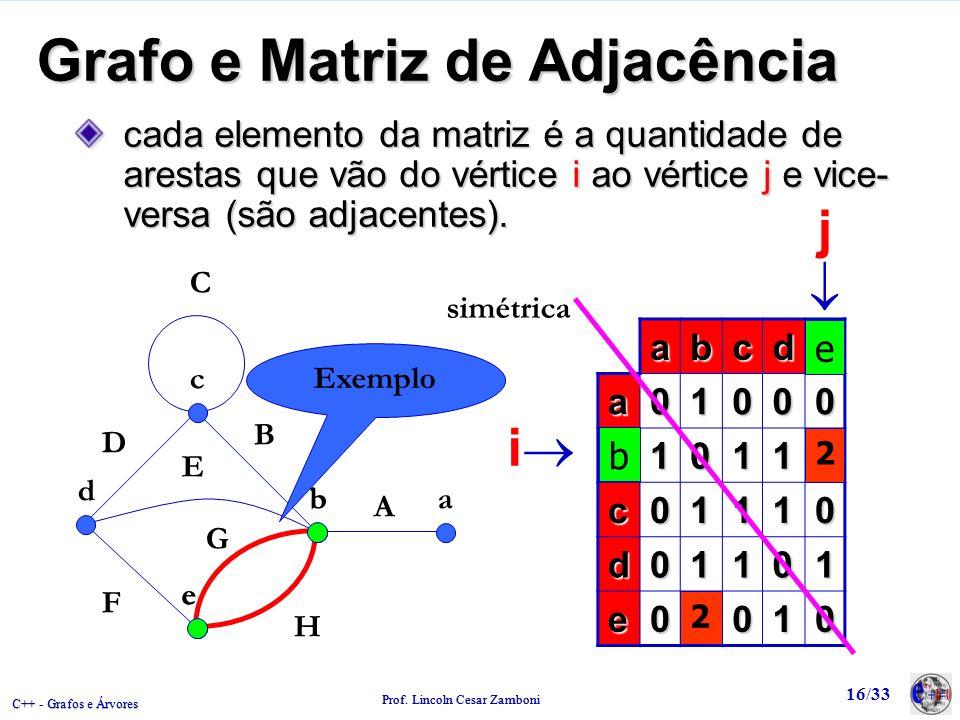 Grafo e Matriz de Adjacência