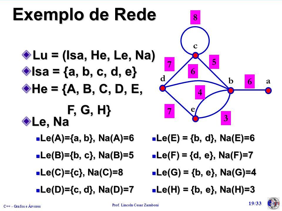 Exemplo de Rede Lu = (Isa, He, Le, Na) Isa = {a, b, c, d, e}