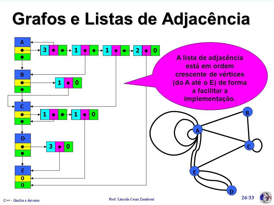 Grafos e Listas de Adjacência
