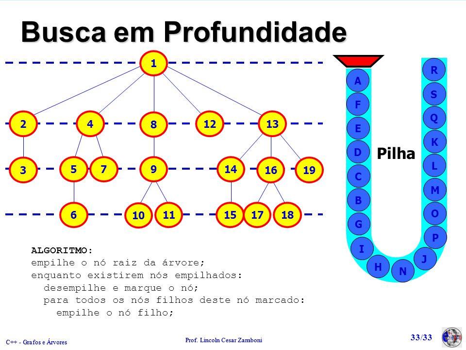 Busca em Profundidade Pilha 1 R A S F Q 2 4 8 12 13 E K D L 3 5 7 9 14