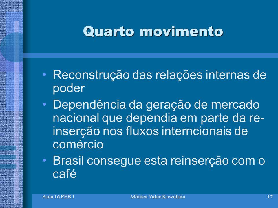 Quarto movimento Reconstrução das relações internas de poder