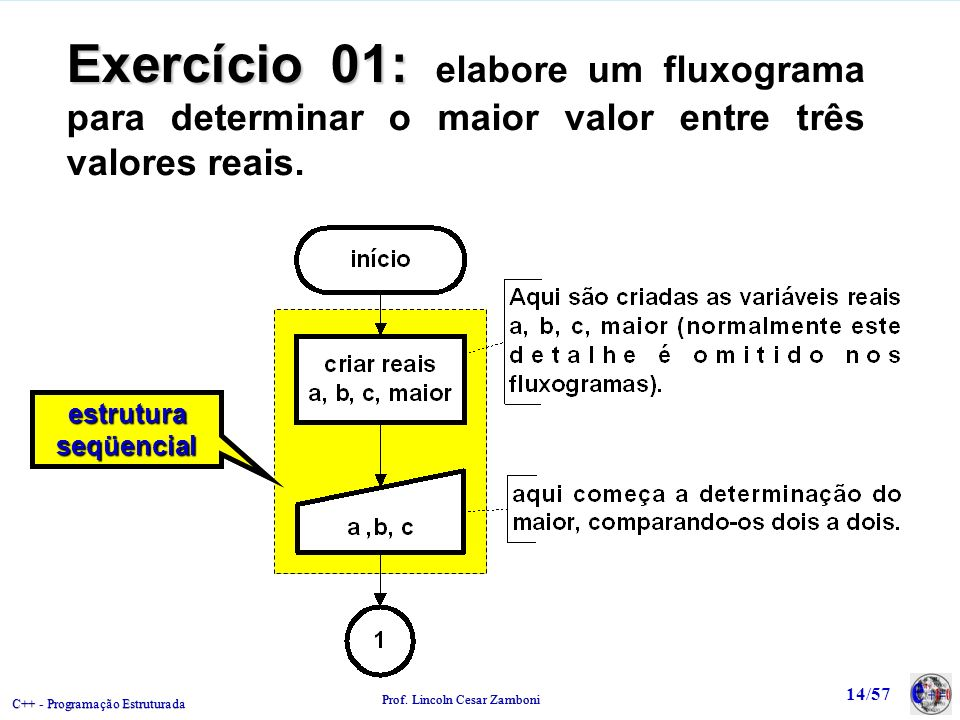Exercício 01: elabore um fluxograma para determinar o maior valor entre três valores reais.