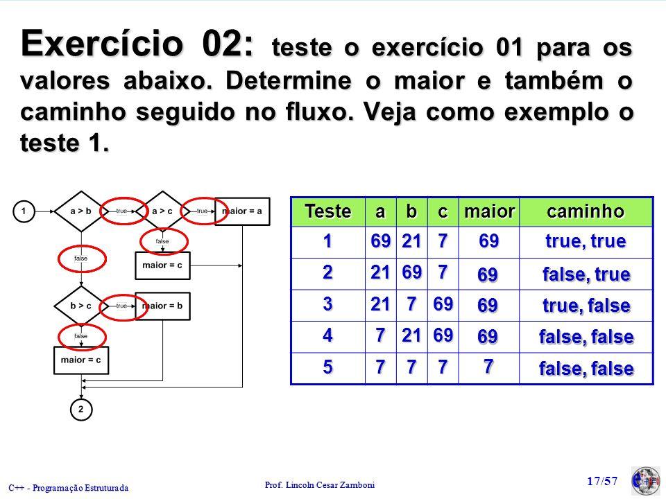 Exercício 02: teste o exercício 01 para os valores abaixo