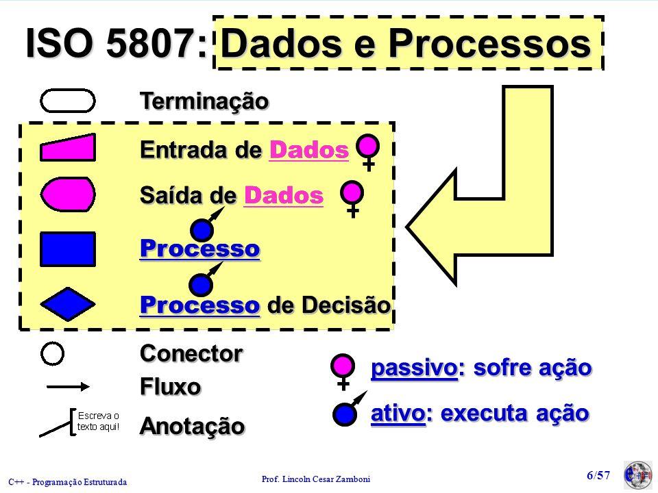 ISO 5807: Dados e Processos Terminação Entrada de Dados Saída de Dados