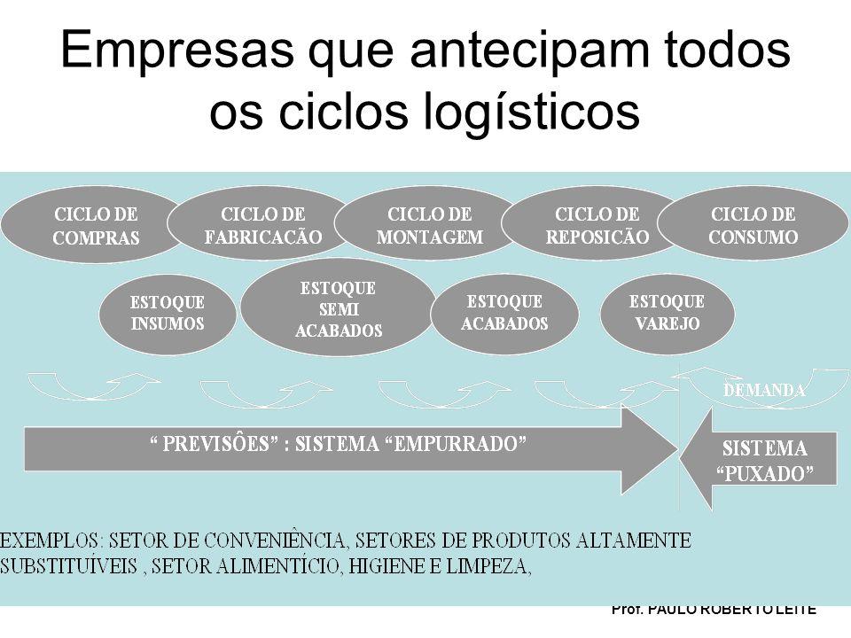 Empresas que antecipam todos os ciclos logísticos
