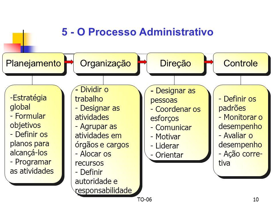 5 - O Processo Administrativo