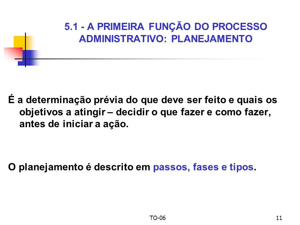 5.1 - A PRIMEIRA FUNÇÃO DO PROCESSO ADMINISTRATIVO: PLANEJAMENTO
