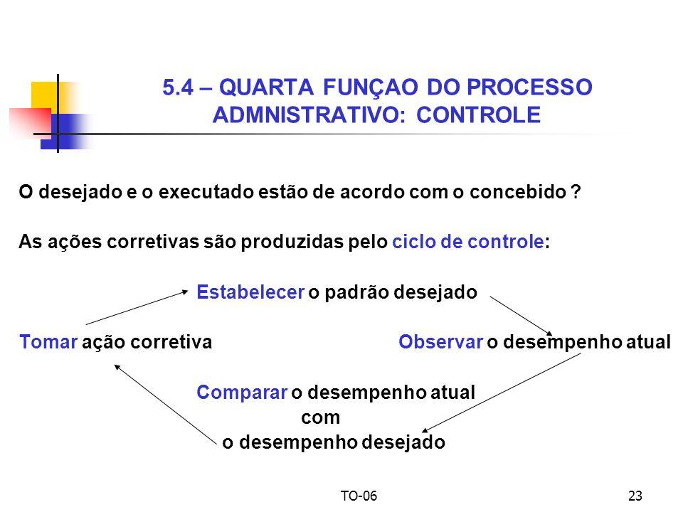 5.4 – QUARTA FUNÇAO DO PROCESSO ADMNISTRATIVO: CONTROLE