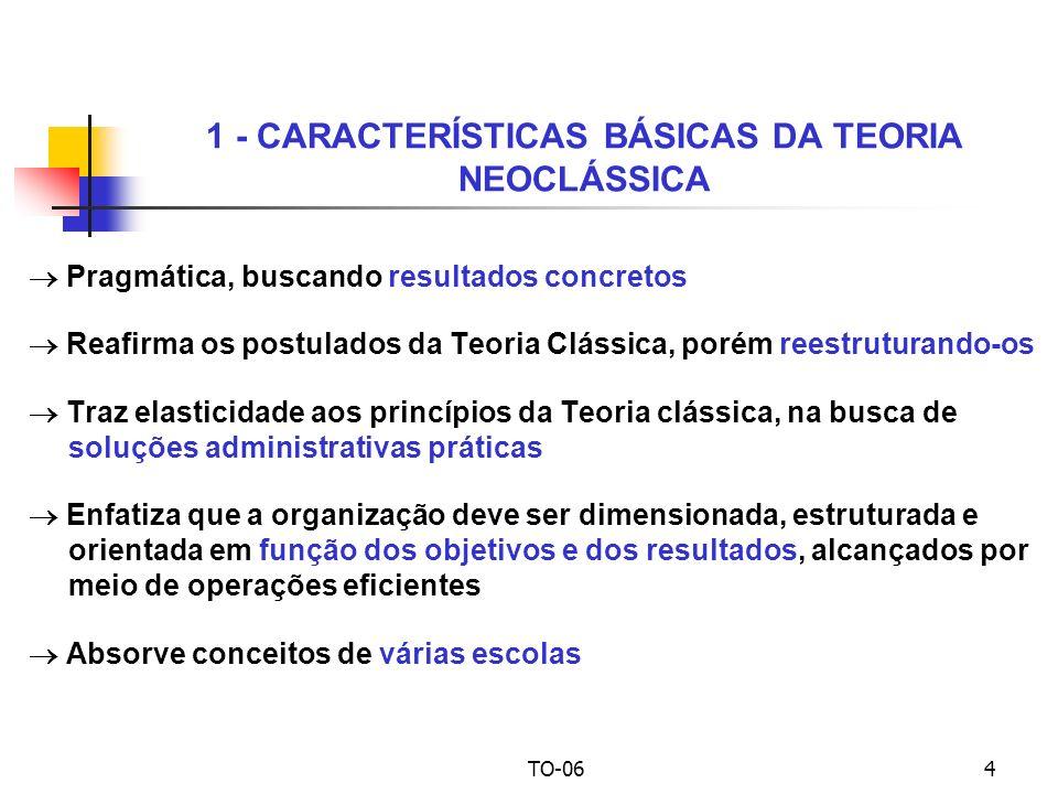 1 - CARACTERÍSTICAS BÁSICAS DA TEORIA NEOCLÁSSICA