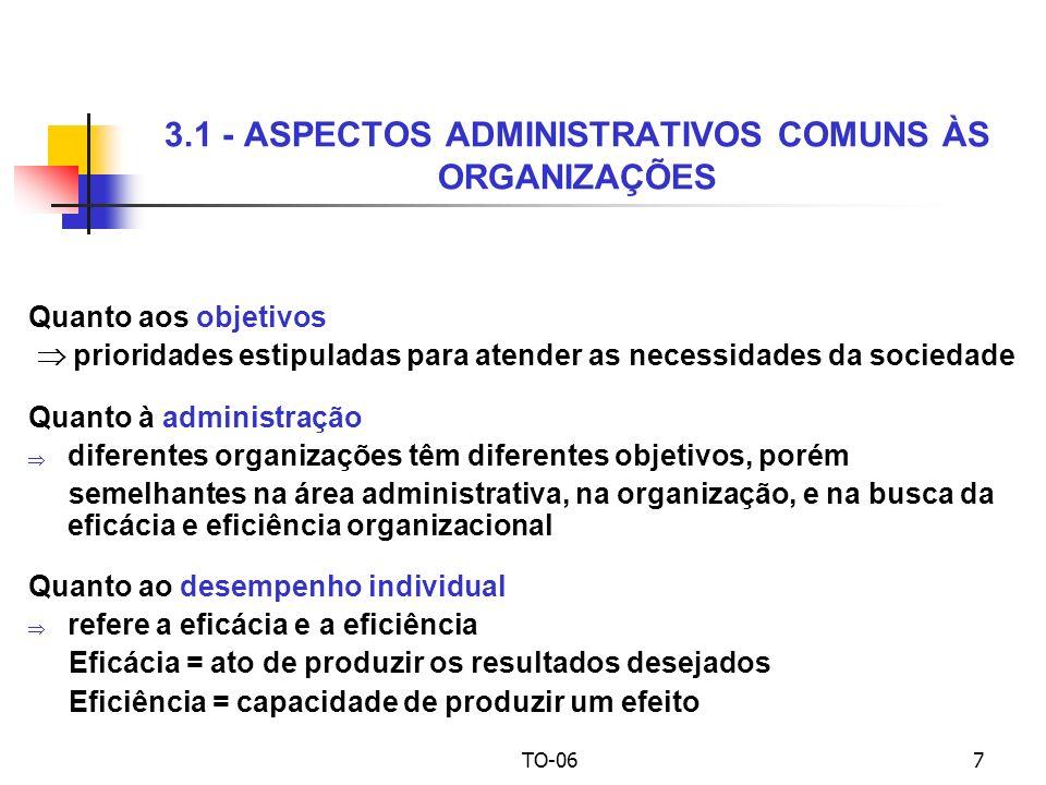 3.1 - ASPECTOS ADMINISTRATIVOS COMUNS ÀS ORGANIZAÇÕES