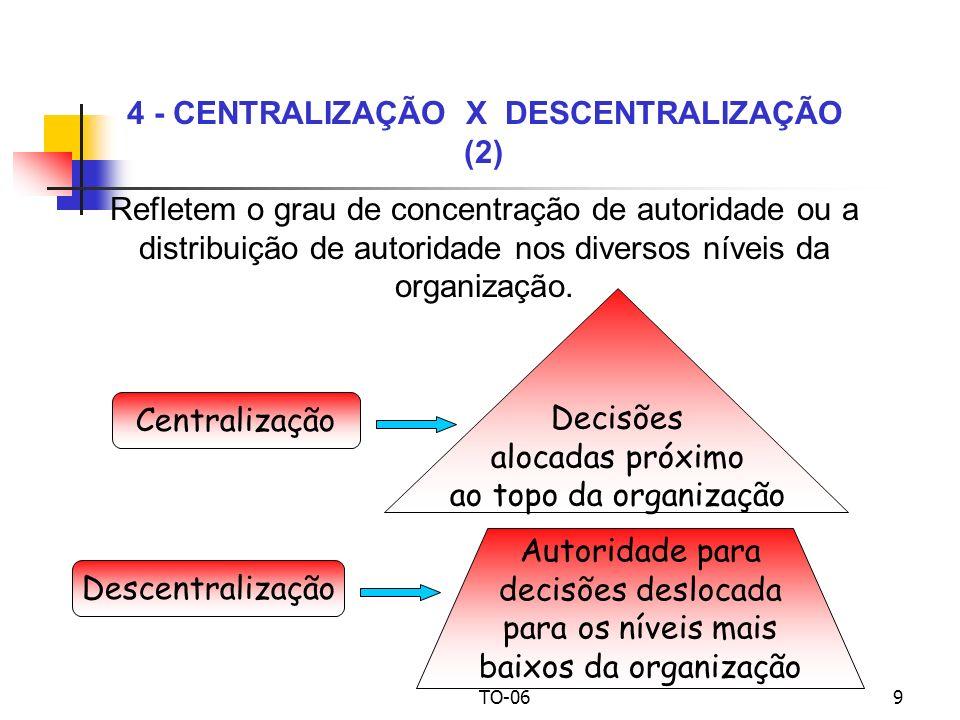 4 - CENTRALIZAÇÃO X DESCENTRALIZAÇÃO (2)