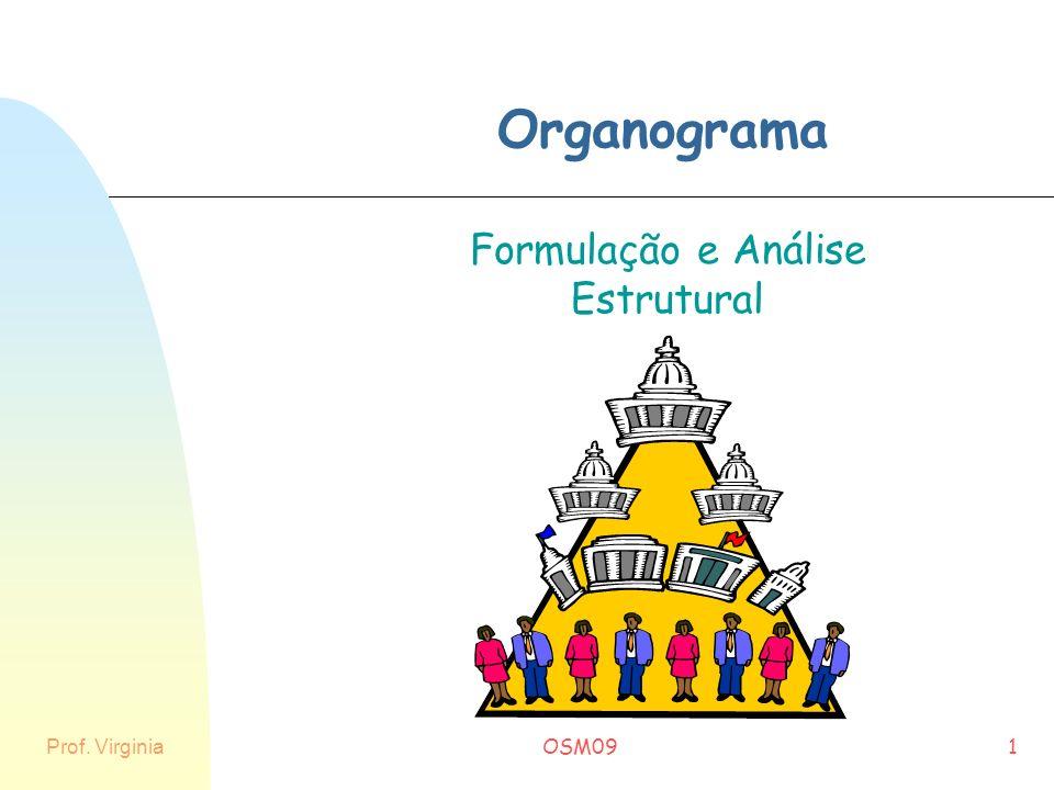 UPM - CCSA Formulação e Análise Estrutural