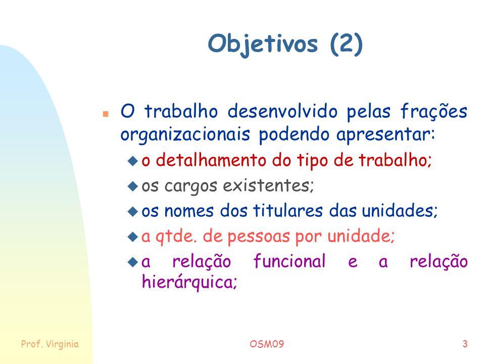 UPM - CCSA OSM09 - Organograma. Objetivos (2) O trabalho desenvolvido pelas frações organizacionais podendo apresentar: