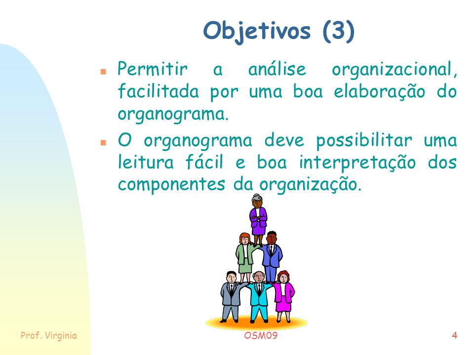 UPM - CCSA OSM09 - Organograma. Objetivos (3) Permitir a análise organizacional, facilitada por uma boa elaboração do organograma.