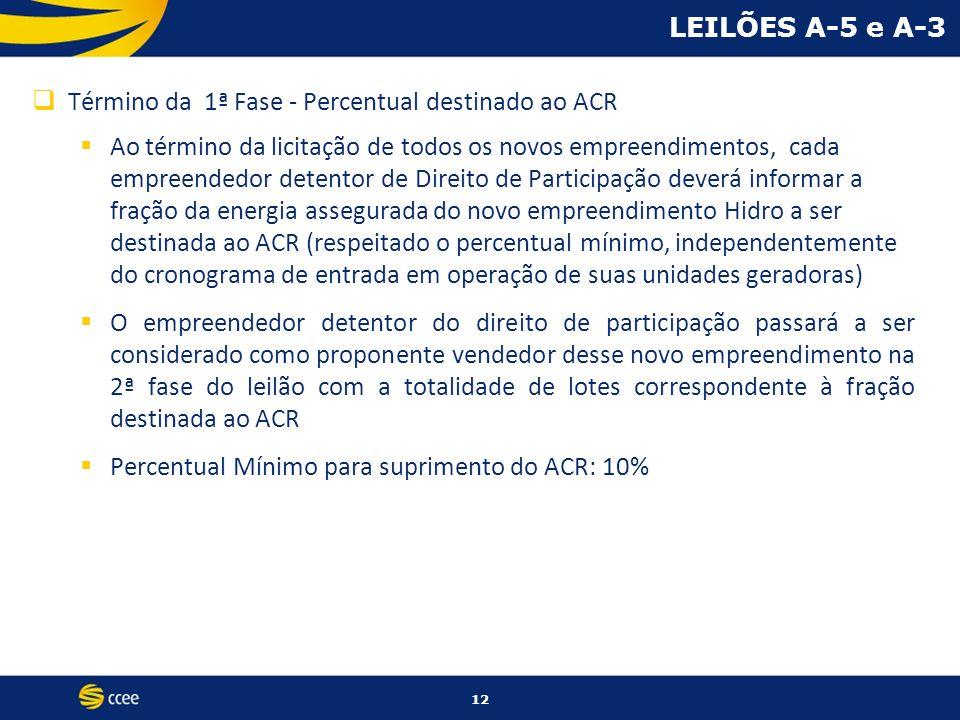 LEILÕES A-5 e A-3Término da 1ª Fase - Percentual destinado ao ACR.
