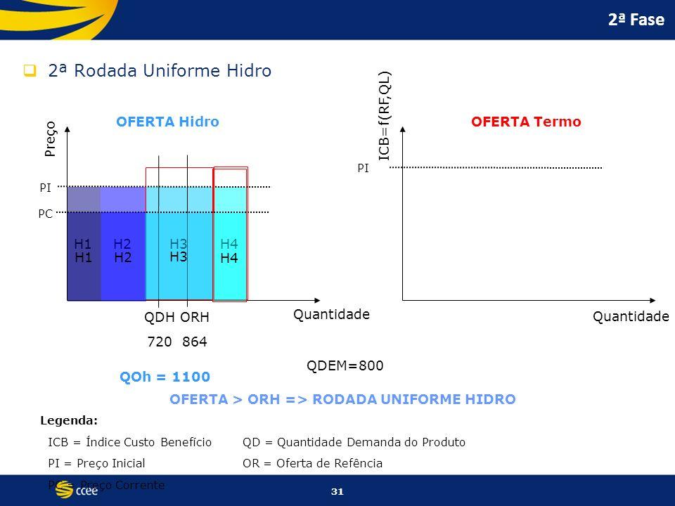 OFERTA > ORH => RODADA UNIFORME HIDRO