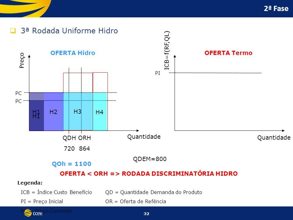 OFERTA < ORH => RODADA DISCRIMINATÓRIA HIDRO