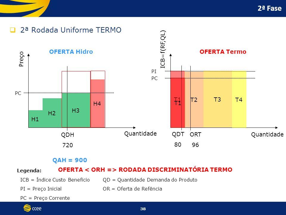 OFERTA < ORH => RODADA DISCRIMINATÓRIA TERMO