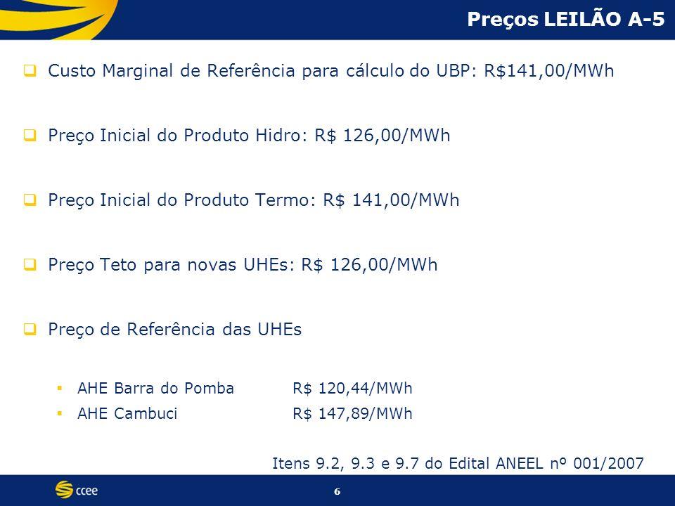 Preços LEILÃO A-5 Custo Marginal de Referência para cálculo do UBP: R$141,00/MWh. Preço Inicial do Produto Hidro: R$ 126,00/MWh.