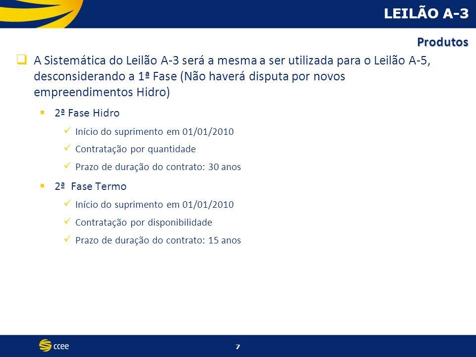 LEILÃO A-3 Produtos.