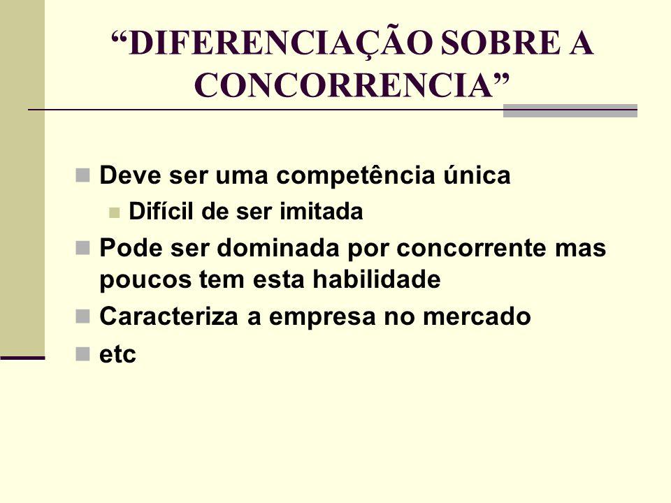 DIFERENCIAÇÃO SOBRE A CONCORRENCIA