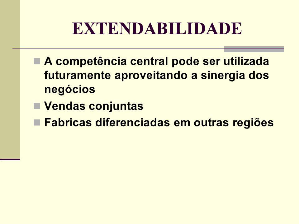 EXTENDABILIDADE A competência central pode ser utilizada futuramente aproveitando a sinergia dos negócios.
