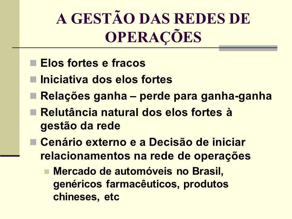 A GESTÃO DAS REDES DE OPERAÇÕES