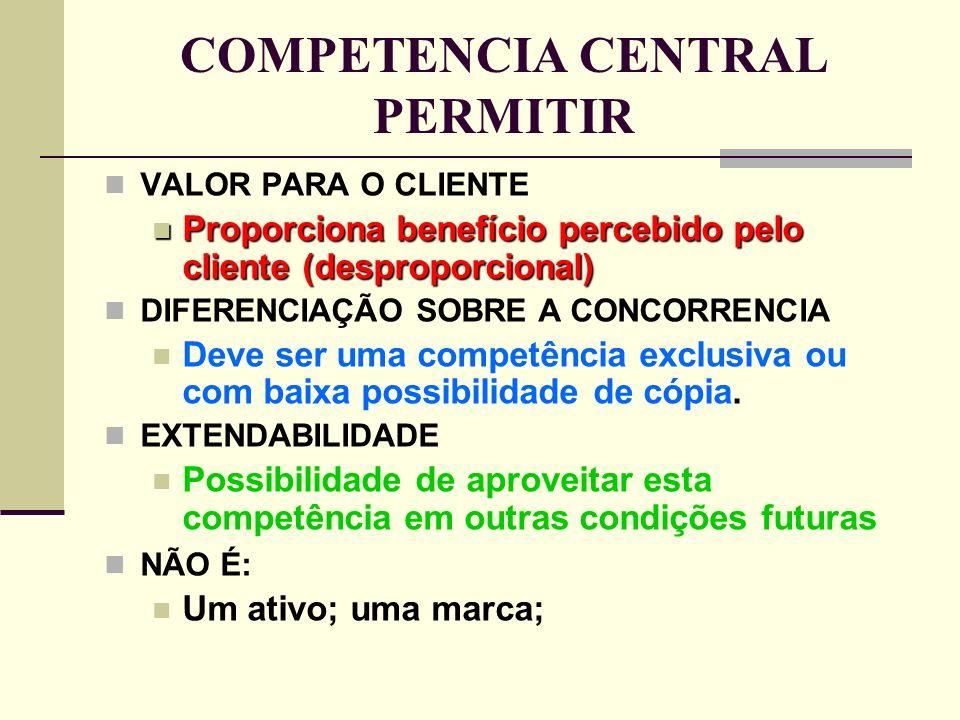 COMPETENCIA CENTRAL PERMITIR