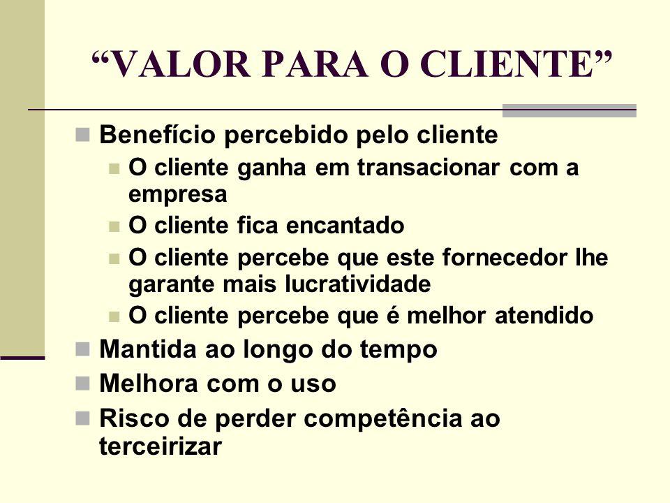 VALOR PARA O CLIENTE Benefício percebido pelo cliente