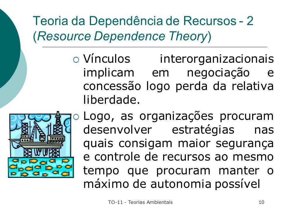 Teoria da Dependência de Recursos - 2 (Resource Dependence Theory)
