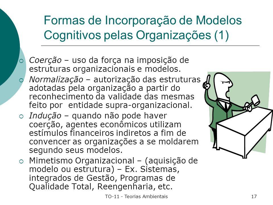 Formas de Incorporação de Modelos Cognitivos pelas Organizações (1)