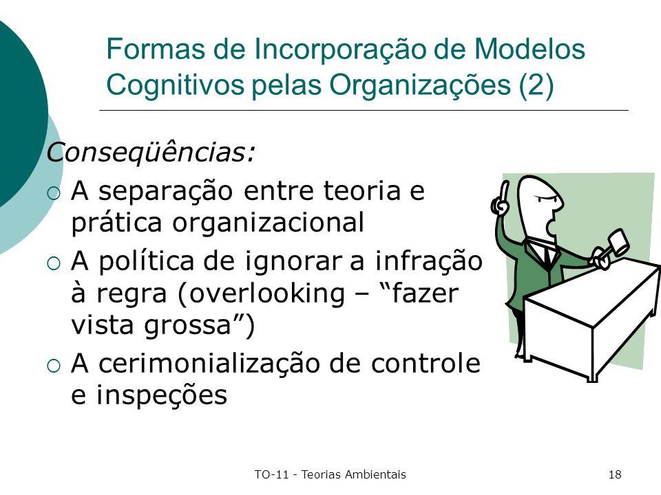 Formas de Incorporação de Modelos Cognitivos pelas Organizações (2)