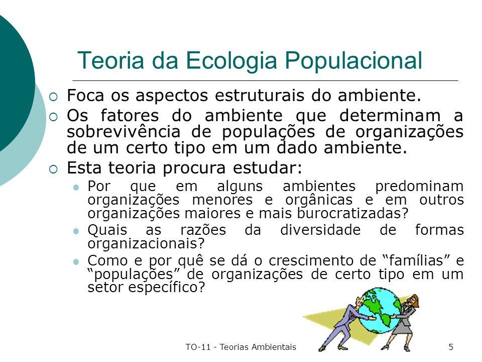 Teoria da Ecologia Populacional
