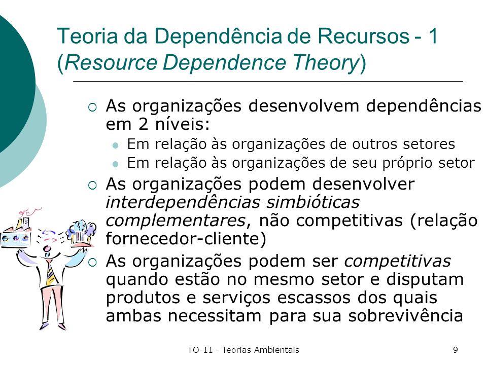 Teoria da Dependência de Recursos - 1 (Resource Dependence Theory)