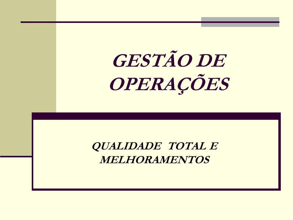 QUALIDADE TOTAL E MELHORAMENTOS