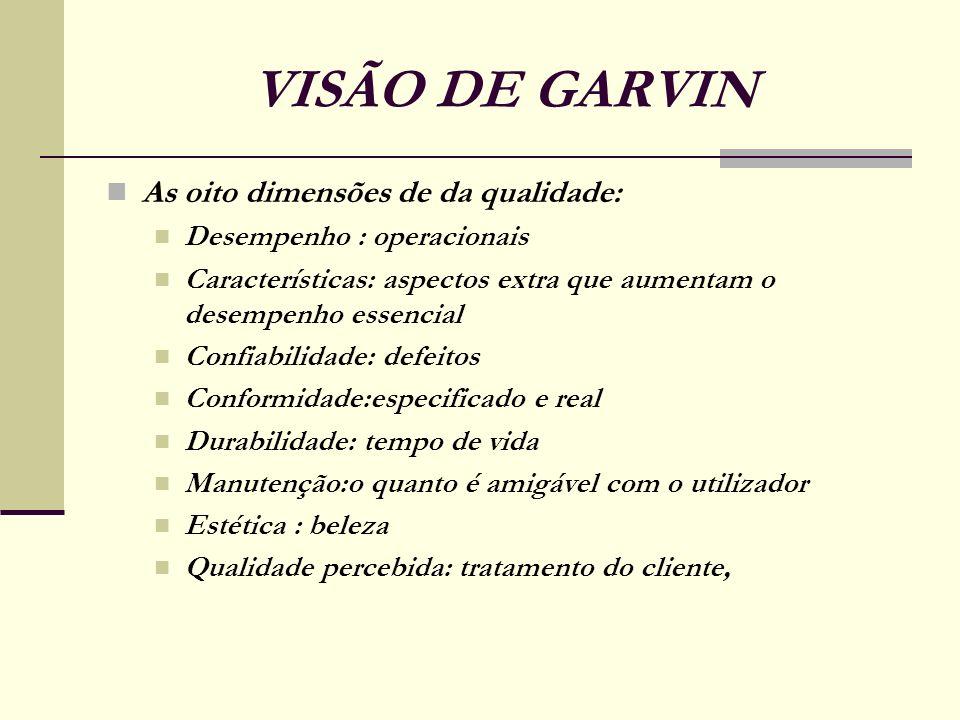 VISÃO DE GARVIN As oito dimensões de da qualidade: