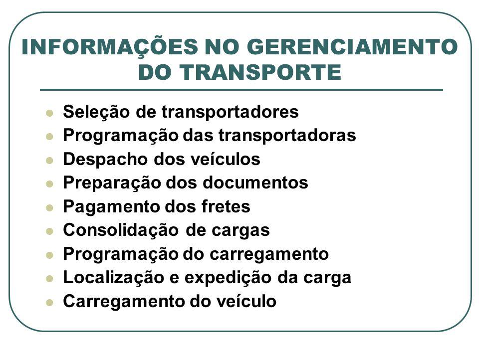 INFORMAÇÕES NO GERENCIAMENTO DO TRANSPORTE