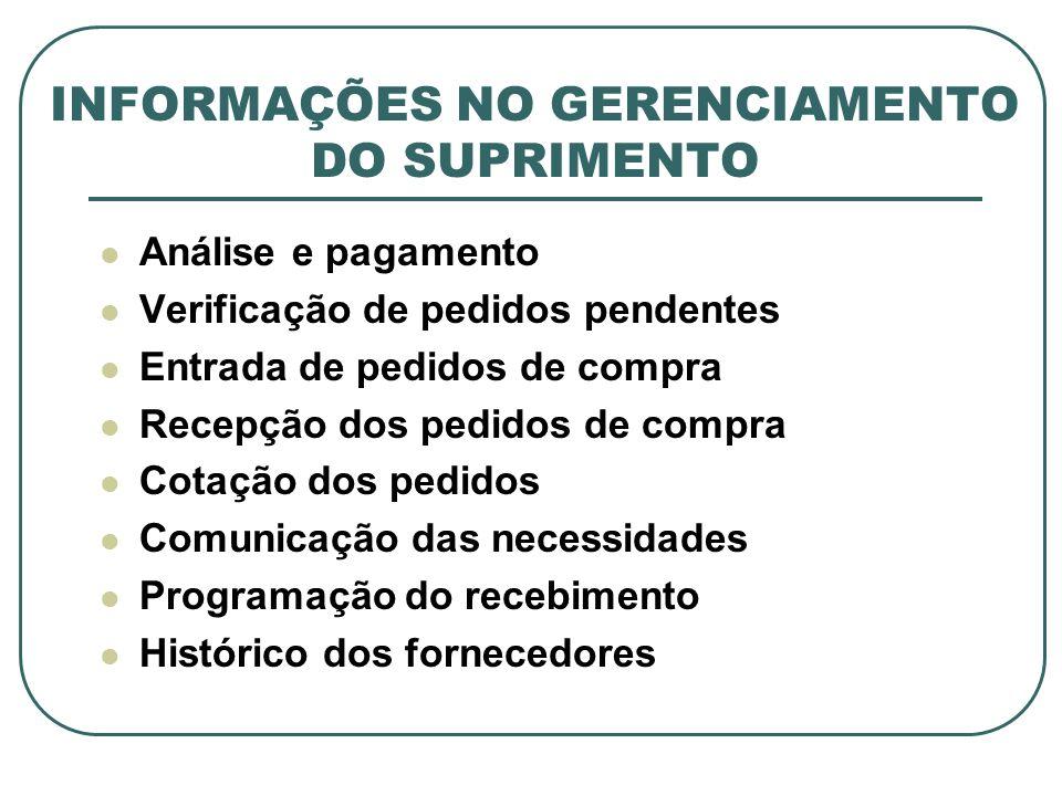 INFORMAÇÕES NO GERENCIAMENTO DO SUPRIMENTO