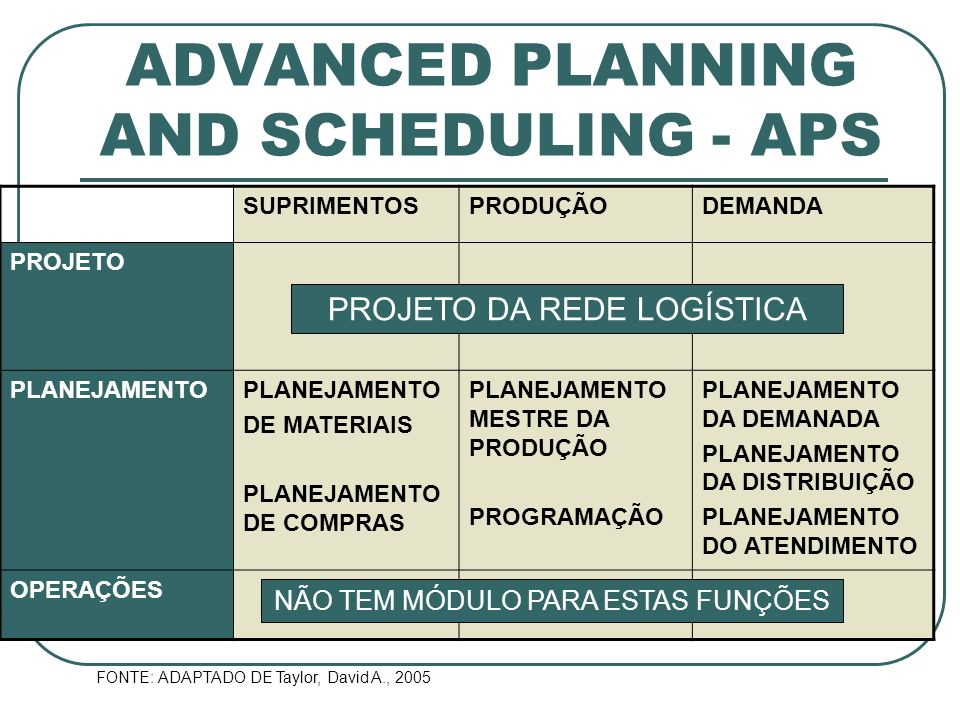 ADVANCED PLANNING AND SCHEDULING - APS
