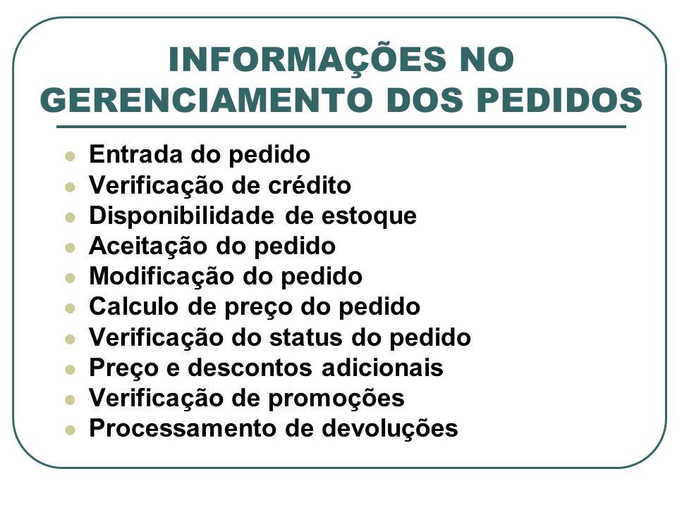INFORMAÇÕES NO GERENCIAMENTO DOS PEDIDOS