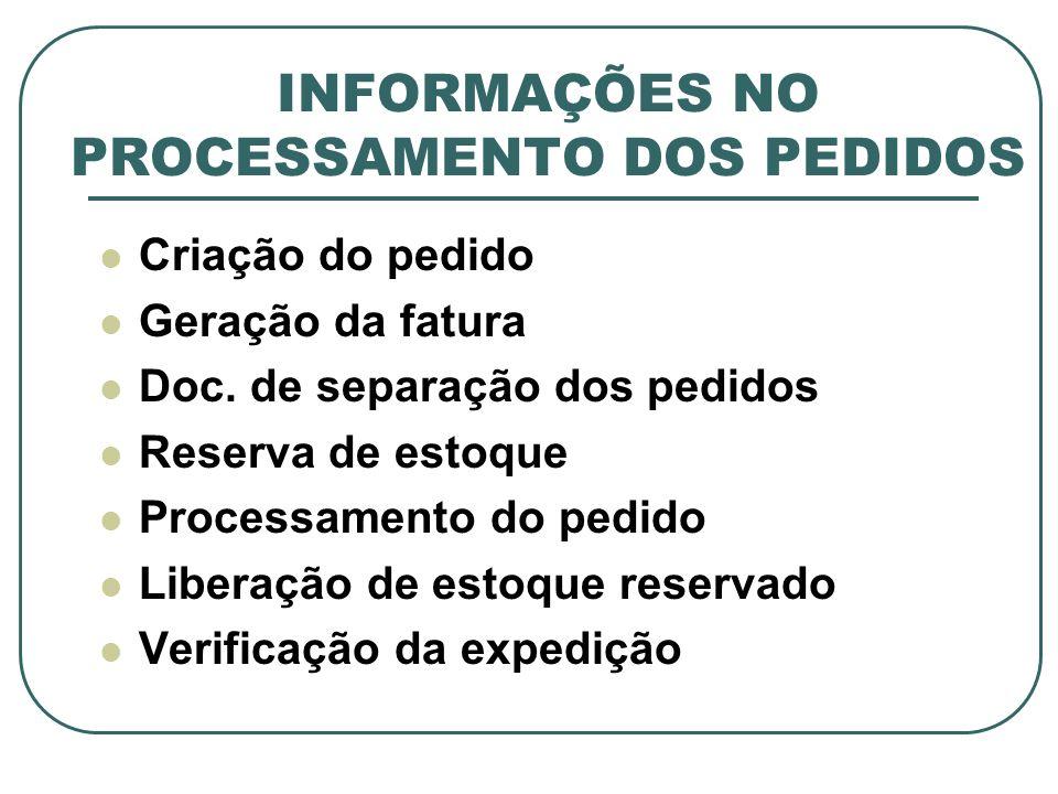 INFORMAÇÕES NO PROCESSAMENTO DOS PEDIDOS