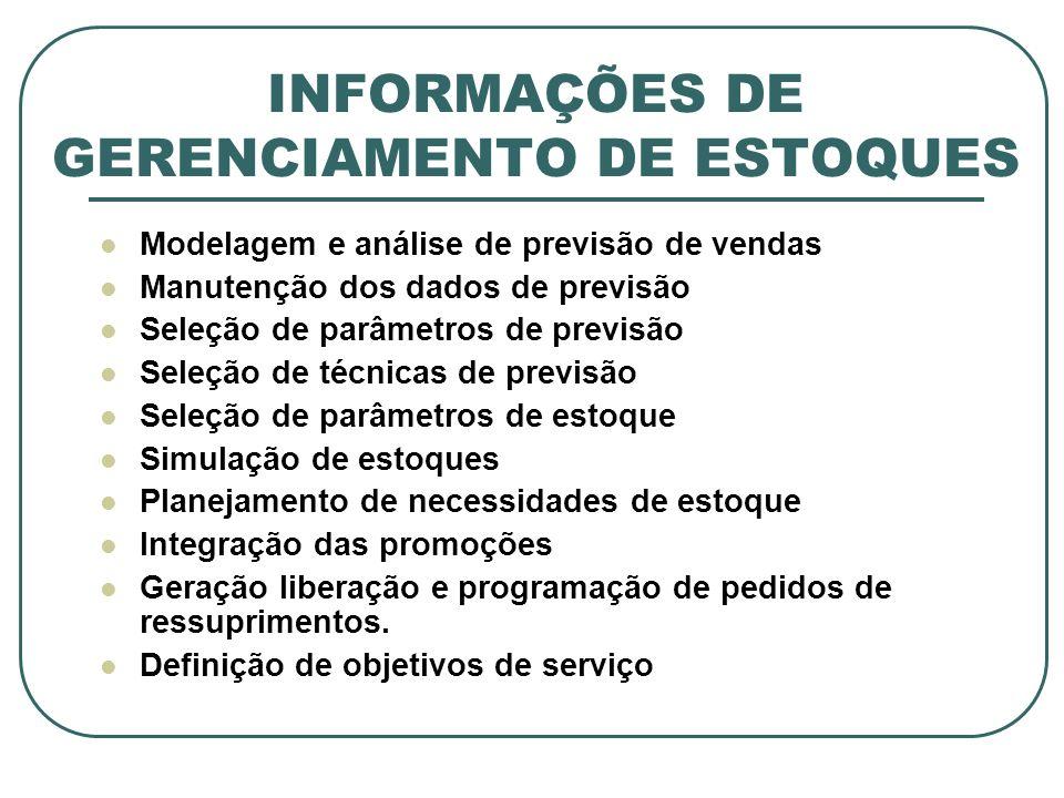 INFORMAÇÕES DE GERENCIAMENTO DE ESTOQUES