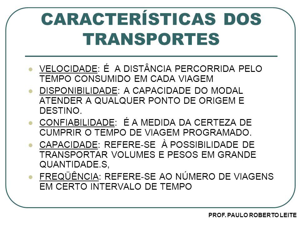 CARACTERÍSTICAS DOS TRANSPORTES