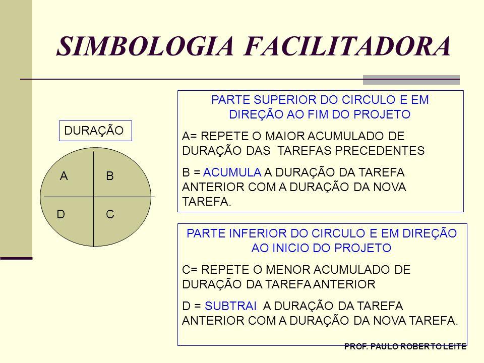 SIMBOLOGIA FACILITADORA