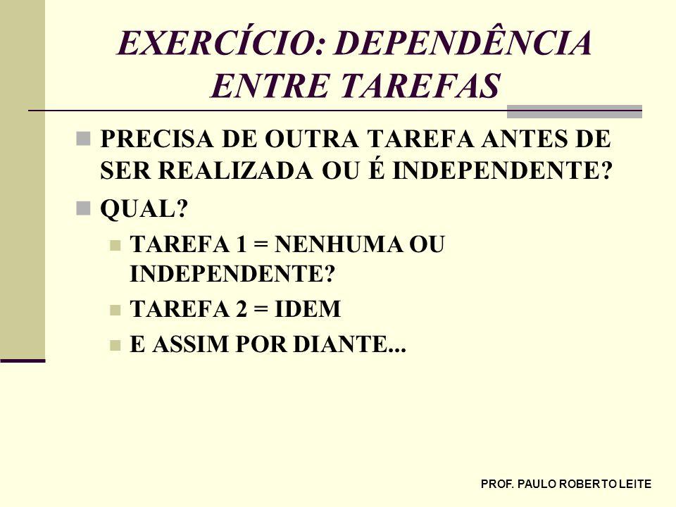 EXERCÍCIO: DEPENDÊNCIA ENTRE TAREFAS