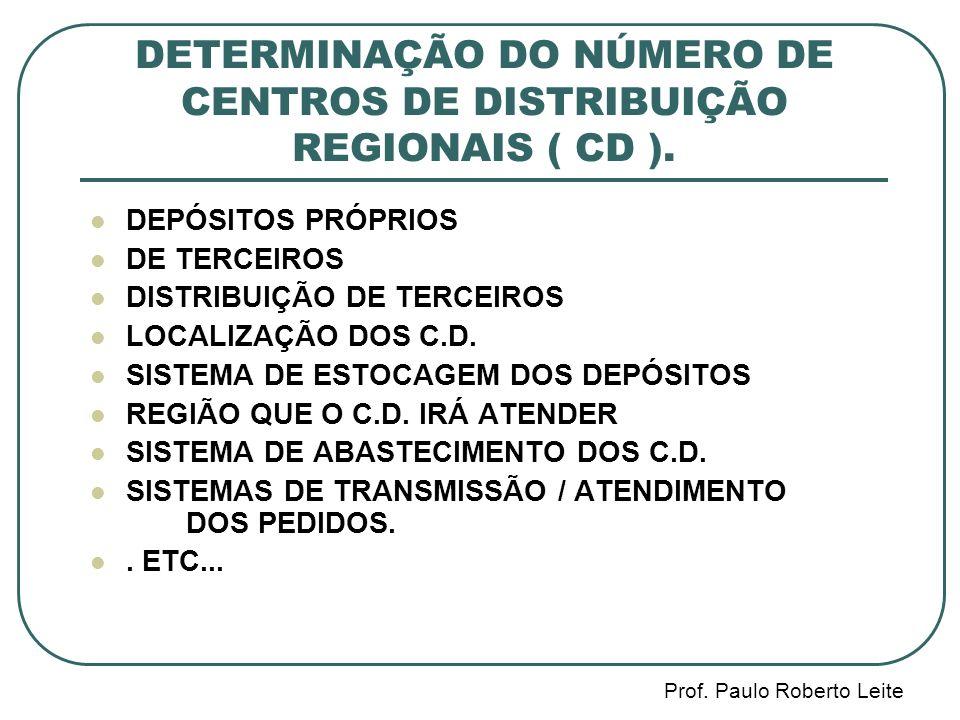 DETERMINAÇÃO DO NÚMERO DE CENTROS DE DISTRIBUIÇÃO REGIONAIS ( CD ).