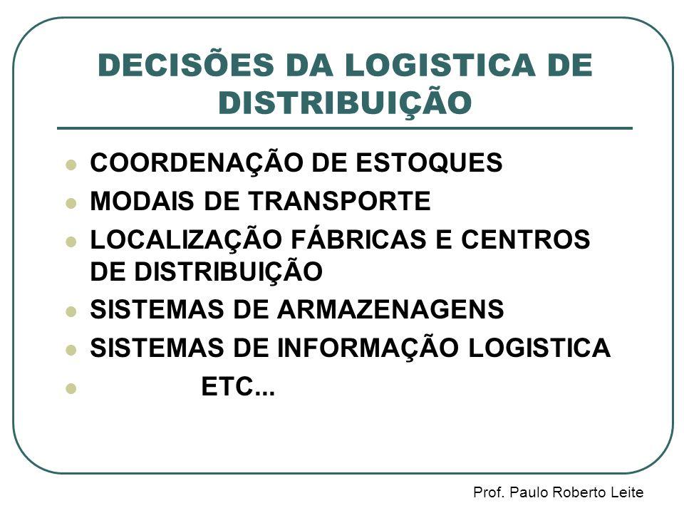 DECISÕES DA LOGISTICA DE DISTRIBUIÇÃO