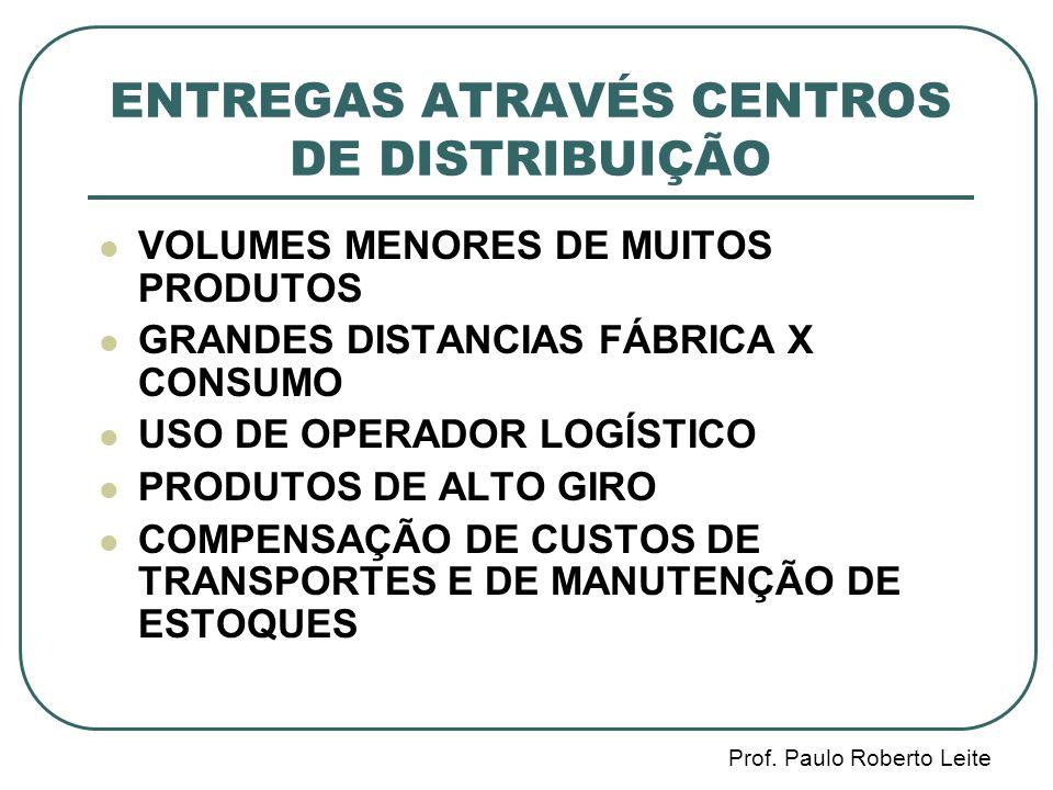 ENTREGAS ATRAVÉS CENTROS DE DISTRIBUIÇÃO