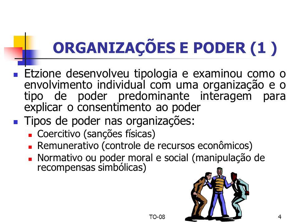 ORGANIZAÇÕES E PODER (1 )